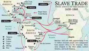 Trgovina robljem